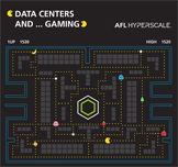 Data Centers and… Gaming